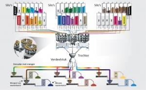 blendsave-diagram